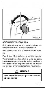 Abertura Vidro Traseiro-sw4-operacao-do-vidro-traseiro.jpg