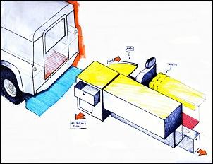 Defender 110 1997 - Land-Home-arranjodefa4_zps272860e5.jpg