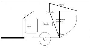 Transformar reboque em mini trailer tem alterar documento?-minitrailer.jpg